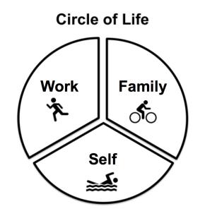 Circle_of_life_pic